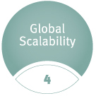 Global Scalability