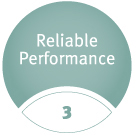 Reliable Performance